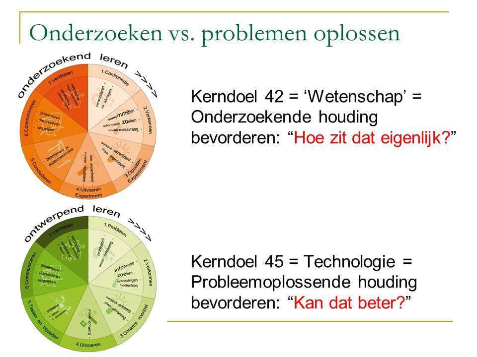 """Onderzoeken vs. problemen oplossen Kerndoel 42 = 'Wetenschap' = Onderzoekende houding bevorderen: """"Hoe zit dat eigenlijk?"""" Kerndoel 45 = Technologie ="""