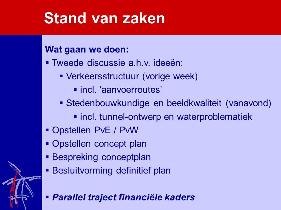 Stand van zaken Wat gaan we doen:  Tweede discussie a.h.v. ideeën:  Verkeersstructuur (vorige week)  incl. 'aanvoerroutes'  Stedenbouwkundige en b