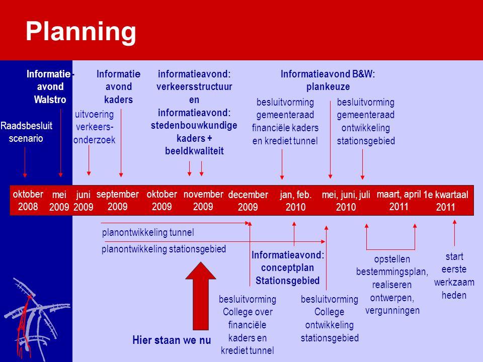 Planning september 2009 Hier staan we nu oktober 2008 Raadsbesluit scenario juni 2009 uitvoering verkeers- onderzoek Informati e- avond Walstro mei 20