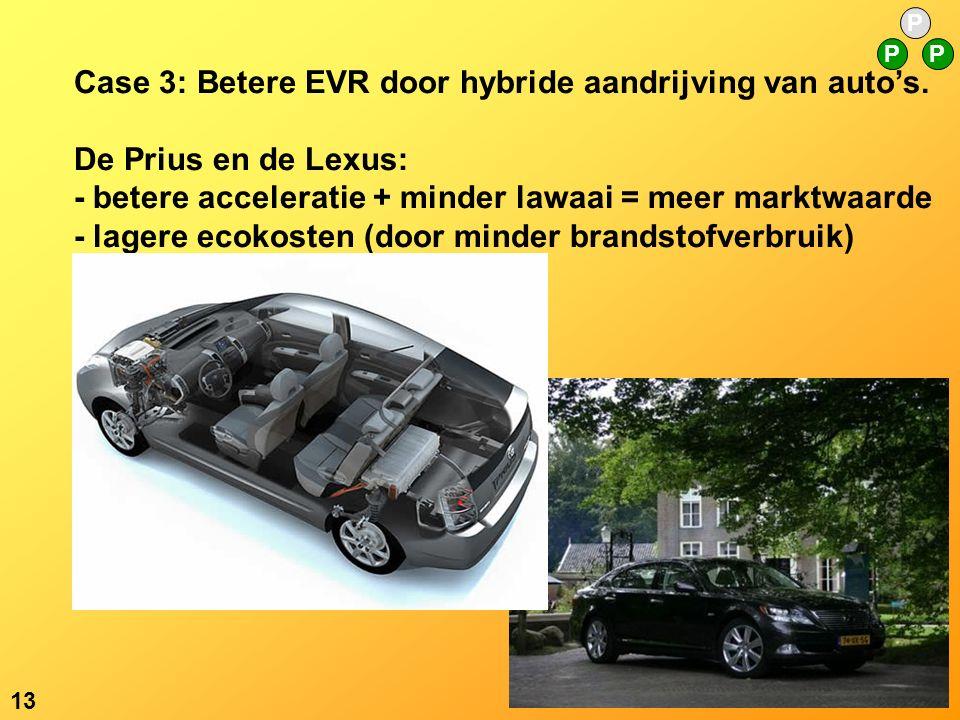Case 3: Betere EVR door hybride aandrijving van auto's.