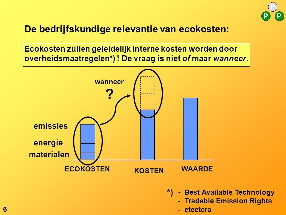 De bedrijfskundige relevantie van ecokosten: Ecokosten zullen geleidelijk interne kosten worden door overheidsmaatregelen*) .