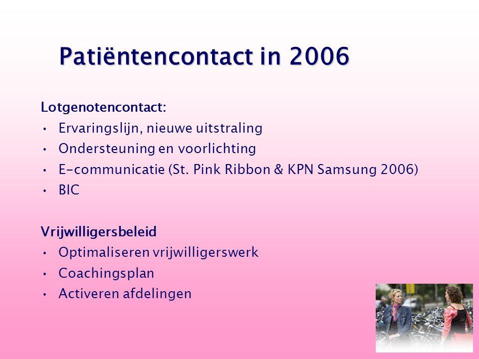 Lotgenotencontact: Ervaringslijn, nieuwe uitstraling Ondersteuning en voorlichting E-communicatie (St. Pink Ribbon & KPN Samsung 2006) BIC Vrijwillige