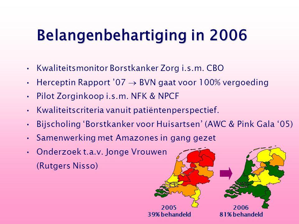 Kwaliteitsmonitor Borstkanker Zorg i.s.m. CBO Herceptin Rapport '07  BVN gaat voor 100% vergoeding Pilot Zorginkoop i.s.m. NFK & NPCF Kwaliteitscrite