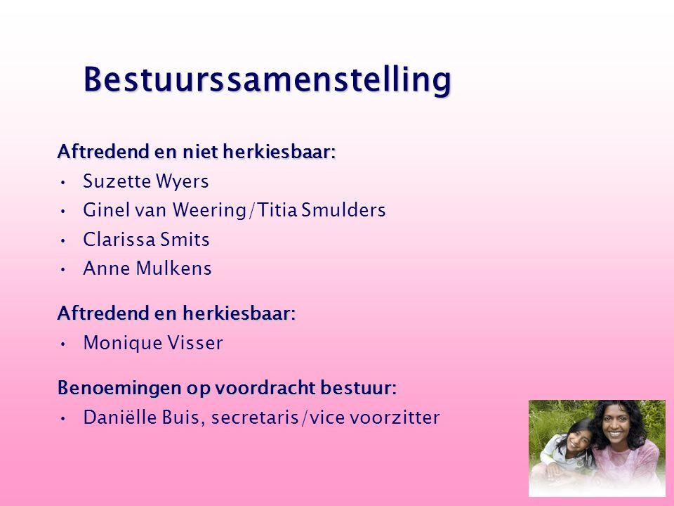 Aftredend en niet herkiesbaar: Suzette Wyers Ginel van Weering/Titia Smulders Clarissa Smits Anne Mulkens Aftredend en herkiesbaar: Monique Visser Ben