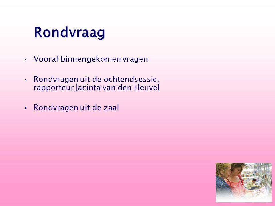 Vooraf binnengekomen vragen Rondvragen uit de ochtendsessie, rapporteur Jacinta van den Heuvel Rondvragen uit de zaal Rondvraag