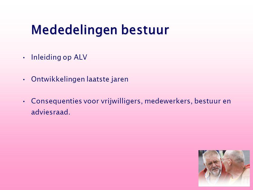 Inleiding op ALV Ontwikkelingen laatste jaren Consequenties voor vrijwilligers, medewerkers, bestuur en adviesraad. Mededelingen bestuur