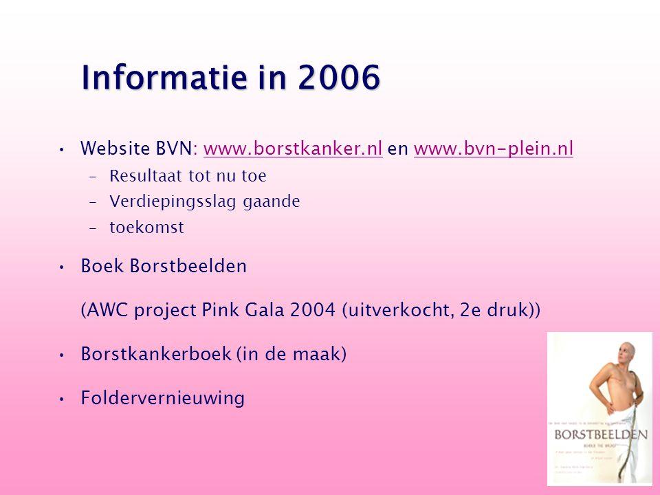 Website BVN: www.borstkanker.nl en www.bvn-plein.nl –Resultaat tot nu toe –Verdiepingsslag gaande –toekomst Boek Borstbeelden (AWC project Pink Gala 2004 (uitverkocht, 2e druk)) Borstkankerboek (in de maak) Foldervernieuwing Informatie in 2006