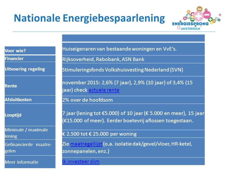 Nationale Energiebespaarlening Huiseigenaren van bestaande woningen en VvE's.