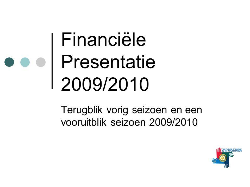 Financiële Presentatie 2009/2010 Terugblik vorig seizoen en een vooruitblik seizoen 2009/2010
