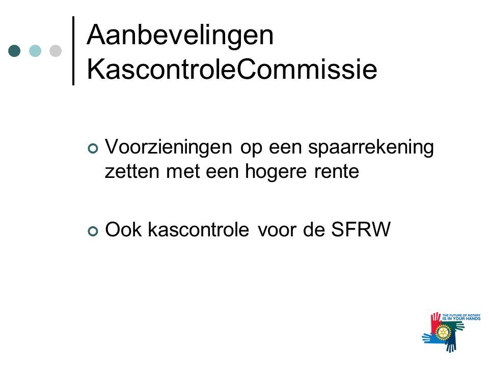 Aanbevelingen KascontroleCommissie Voorzieningen op een spaarrekening zetten met een hogere rente Ook kascontrole voor de SFRW