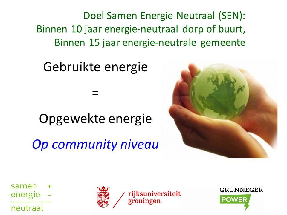 Gebruikte energie = Opgewekte energie Op community niveau Doel Samen Energie Neutraal (SEN): Binnen 10 jaar energie-neutraal dorp of buurt, Binnen 15 jaar energie-neutrale gemeente