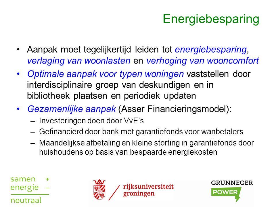 Energiebesparing Aanpak moet tegelijkertijd leiden tot energiebesparing, verlaging van woonlasten en verhoging van wooncomfort Optimale aanpak voor typen woningen vaststellen door interdisciplinaire groep van deskundigen en in bibliotheek plaatsen en periodiek updaten Gezamenlijke aanpak (Asser Financieringsmodel): –Investeringen doen door VvE's –Gefinancierd door bank met garantiefonds voor wanbetalers –Maandelijkse afbetaling en kleine storting in garantiefonds door huishoudens op basis van bespaarde energiekosten