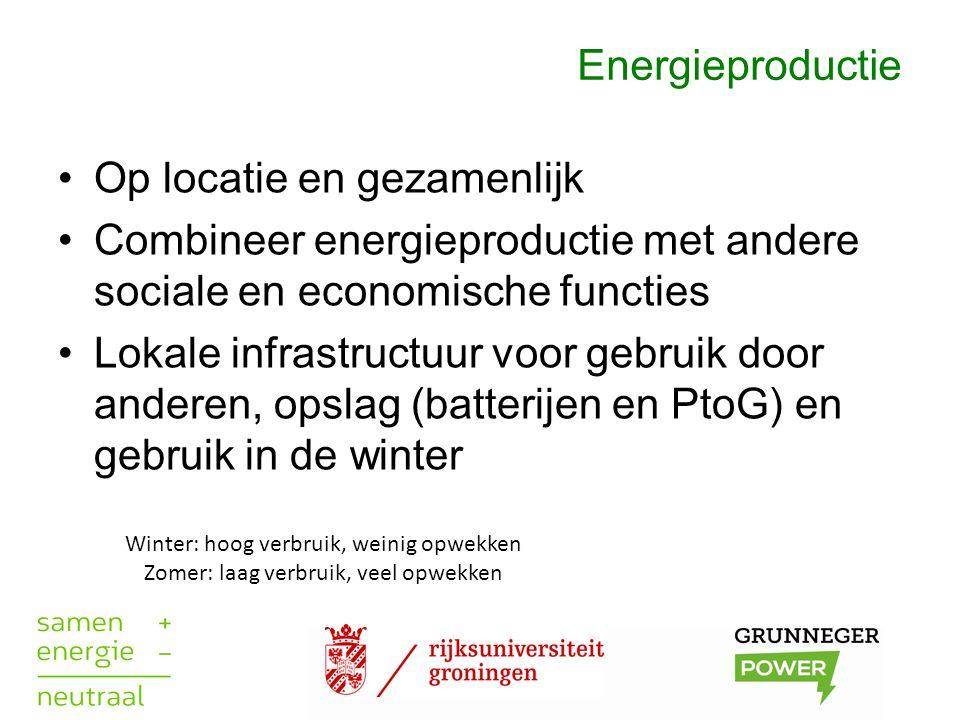 Energieproductie Op locatie en gezamenlijk Combineer energieproductie met andere sociale en economische functies Lokale infrastructuur voor gebruik door anderen, opslag (batterijen en PtoG) en gebruik in de winter Winter: hoog verbruik, weinig opwekken Zomer: laag verbruik, veel opwekken