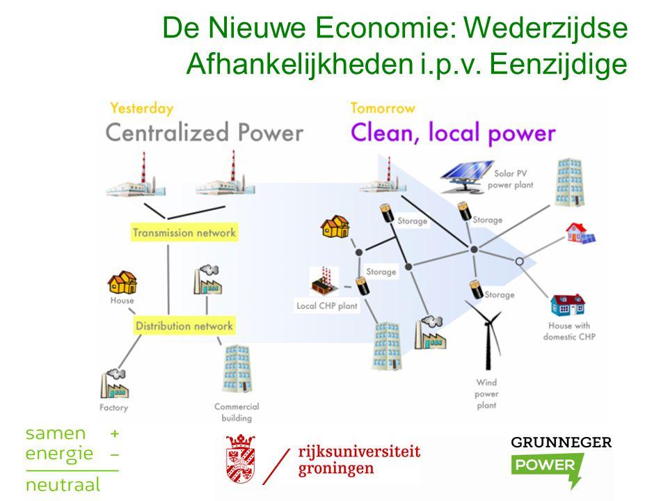De Nieuwe Economie: Wederzijdse Afhankelijkheden i.p.v. Eenzijdige
