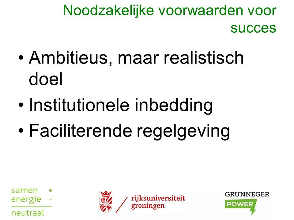 Noodzakelijke voorwaarden voor succes Ambitieus, maar realistisch doel Institutionele inbedding Faciliterende regelgeving