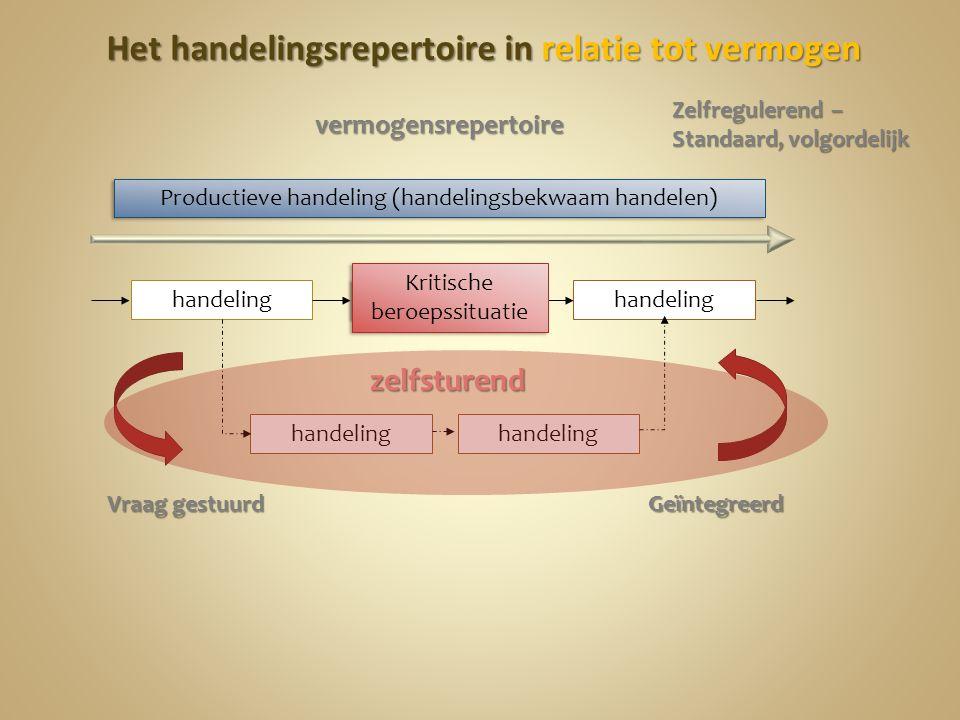 handeling Productieve handeling (handelingsbekwaam handelen) Kritische beroepssituatie handeling vermogensrepertoire Het handelingsrepertoire in relat