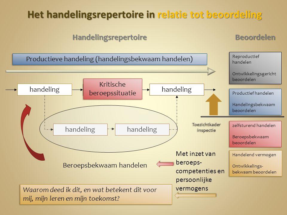 handeling Productieve handeling (handelingsbekwaam handelen) Kritische beroepssituatie handeling Beroepsbekwaam handelen Met inzet van beroeps- compet