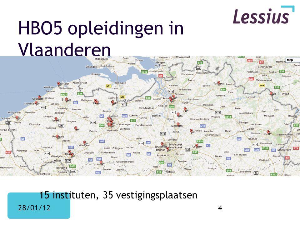 HBO5 opleidingen in Vlaanderen 15 instituten, 35 vestigingsplaatsen 28/01/124