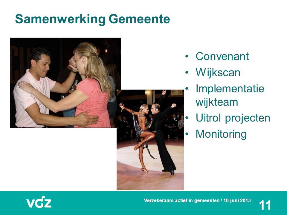 Samenwerking Gemeente Convenant Wijkscan Implementatie wijkteam Uitrol projecten Monitoring Verzekeraars actief in gemeenten / 10 juni 2013 11