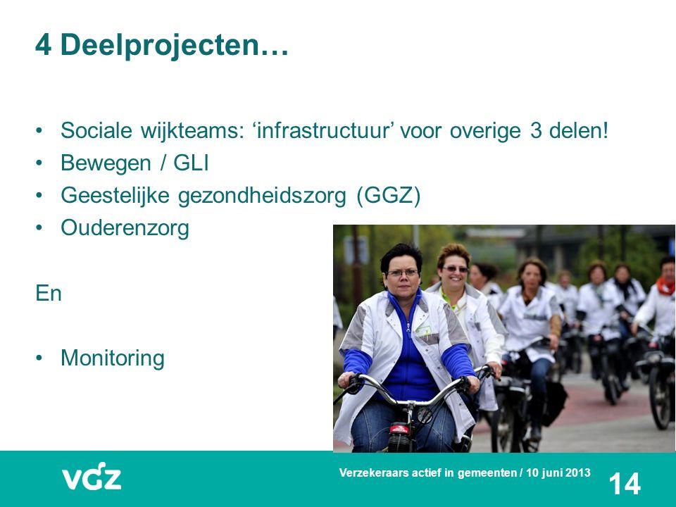 Sociale wijkteams: 'infrastructuur' voor overige 3 delen! Bewegen / GLI Geestelijke gezondheidszorg (GGZ) Ouderenzorg En Monitoring 4 Deelprojecten… V