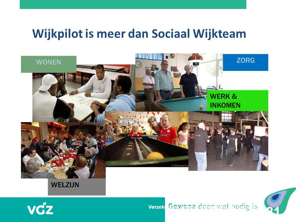 Wijkpilot is meer dan Sociaal Wijkteam Verzekeraars actief in gemeenten / 10 juni 2013 21