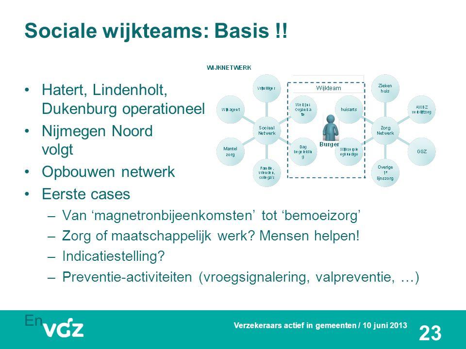 Hatert, Lindenholt, Dukenburg operationeel Nijmegen Noord volgt Opbouwen netwerk Eerste cases –Van 'magnetronbijeenkomsten' tot 'bemoeizorg' –Zorg of maatschappelijk werk.
