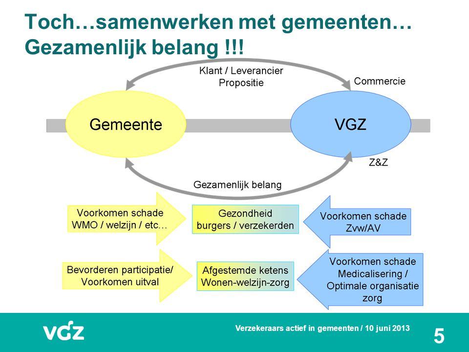 Stelling 1 Wil en kan Welzijn mee in het marktdenken samen met de zorgaanbieders.