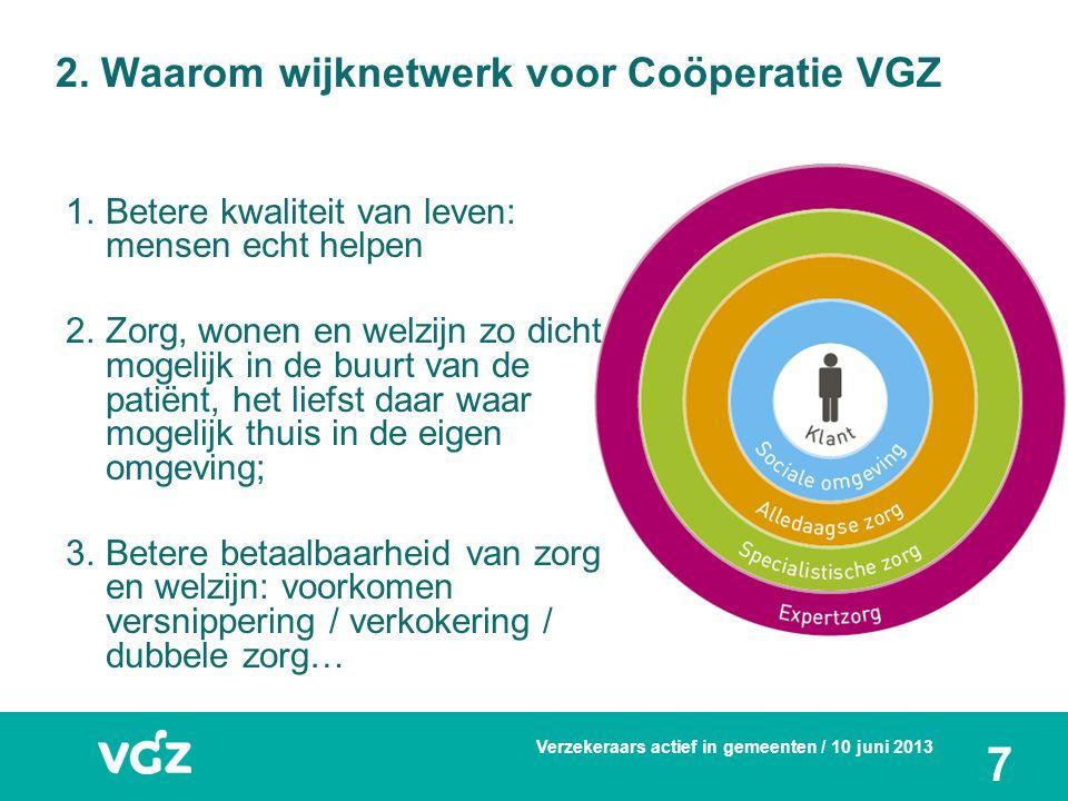 7 2. Waarom wijknetwerk voor Coöperatie VGZ 1.Betere kwaliteit van leven: mensen echt helpen 2.Zorg, wonen en welzijn zo dicht mogelijk in de buurt va