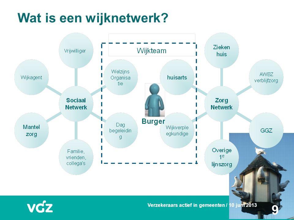 9 Wat is een wijknetwerk Verzekeraars actief in gemeenten / 10 juni 2013