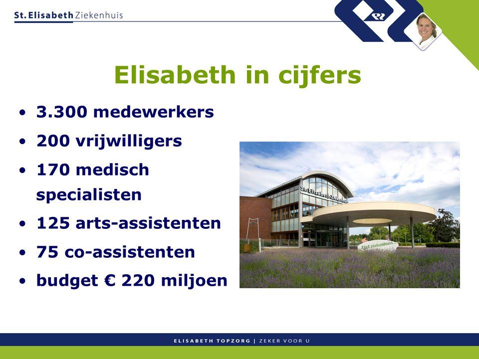 Elisabeth in cijfers 3.300 medewerkers 200 vrijwilligers 170 medisch specialisten 125 arts-assistenten 75 co-assistenten budget € 220 miljoen