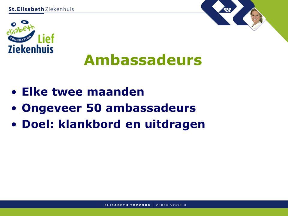 Ambassadeurs Elke twee maanden Ongeveer 50 ambassadeurs Doel: klankbord en uitdragen