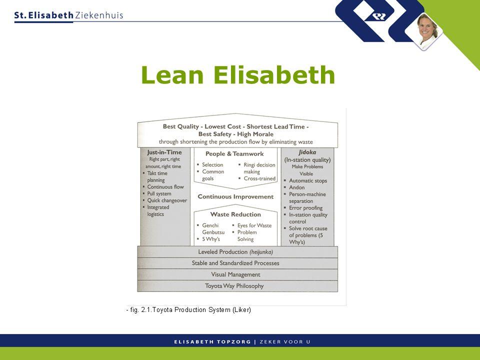 Lean Elisabeth