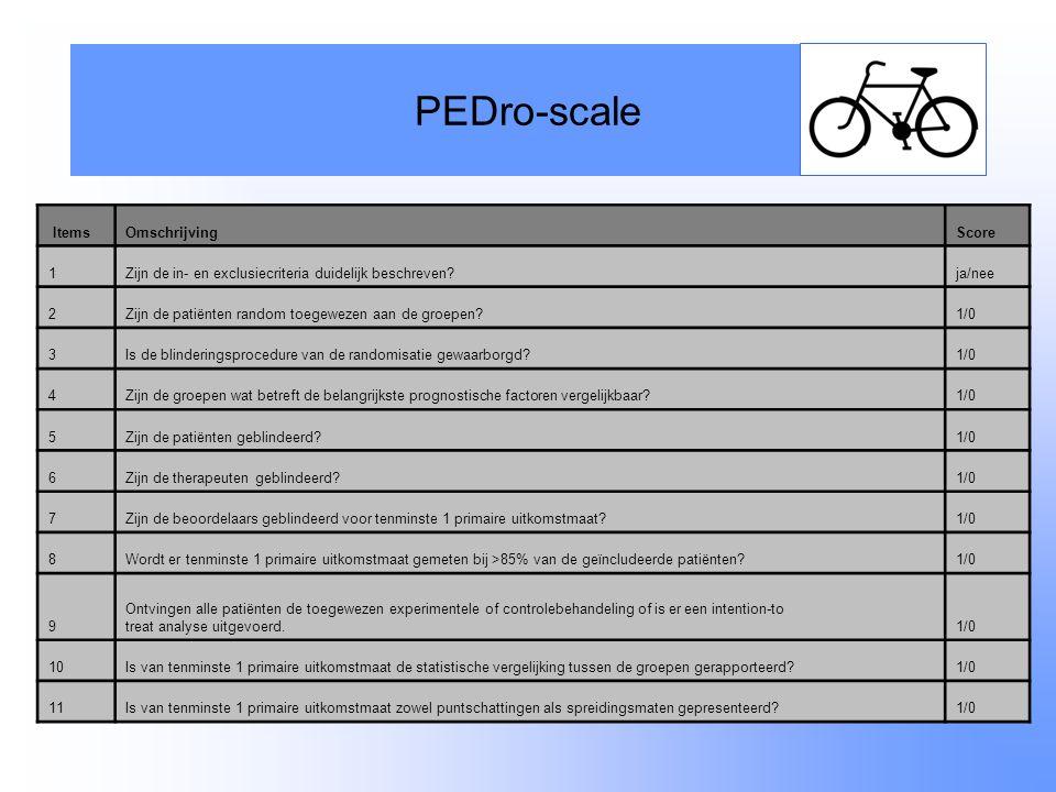  24 artikelen gevonden  PEDro-scale toegepast  Negen bruikbare evidence based artikelen  Acht ziekenhuizen en dialysecentra zijn benaderd.