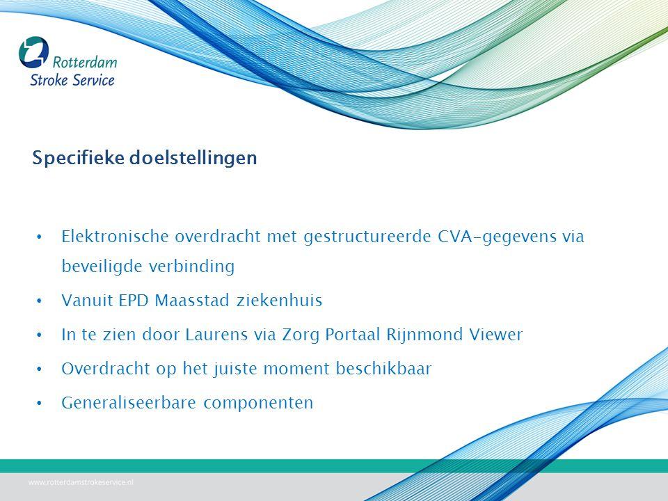 Specifieke doelstellingen Elektronische overdracht met gestructureerde CVA-gegevens via beveiligde verbinding Vanuit EPD Maasstad ziekenhuis In te zien door Laurens via Zorg Portaal Rijnmond Viewer Overdracht op het juiste moment beschikbaar Generaliseerbare componenten