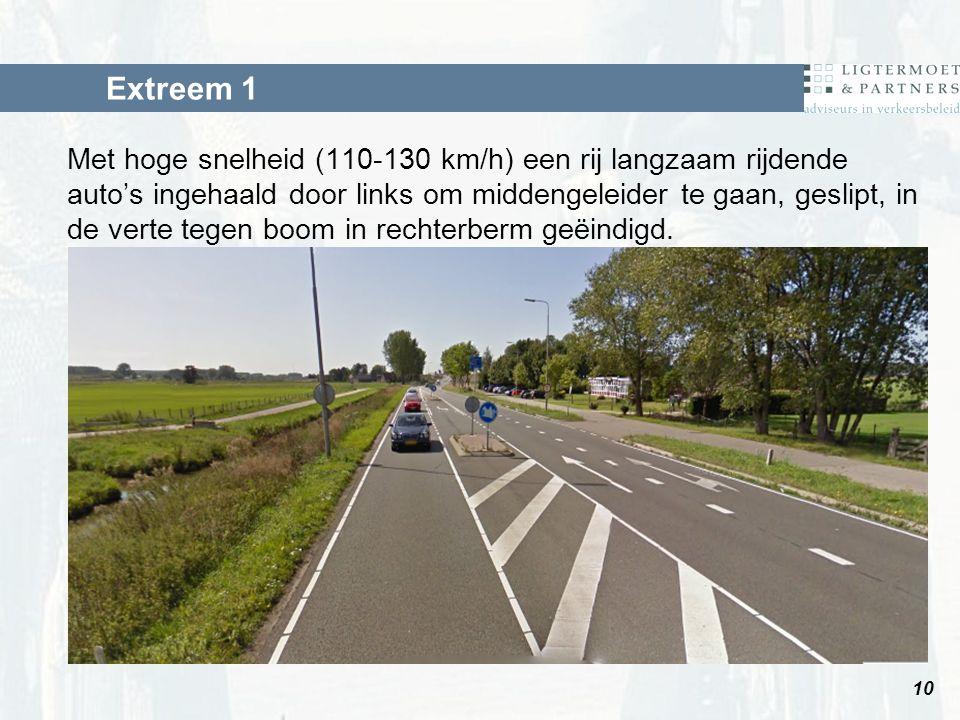 Met hoge snelheid (110-130 km/h) een rij langzaam rijdende auto's ingehaald door links om middengeleider te gaan, geslipt, in de verte tegen boom in rechterberm geëindigd.