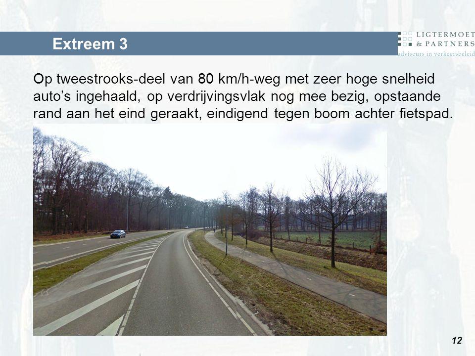 Zonnige middag op 50 km/h-weg: met meer dan 117 km/h een ervoor rijdende fietser die linksaf wil aangereden.