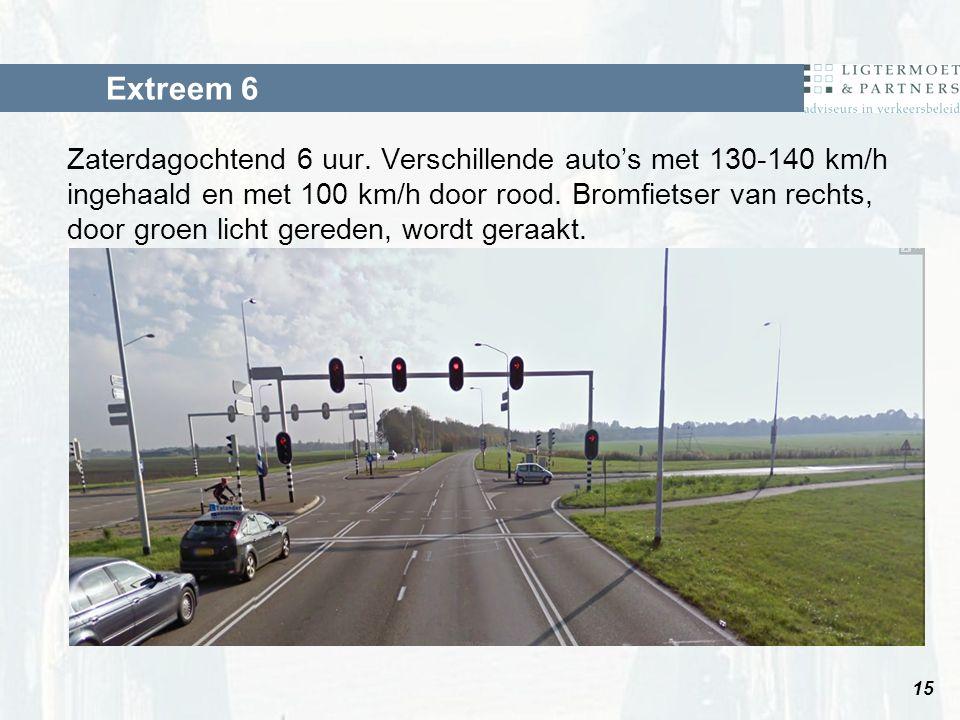 Zaterdagochtend 6 uur.Verschillende auto's met 130-140 km/h ingehaald en met 100 km/h door rood.