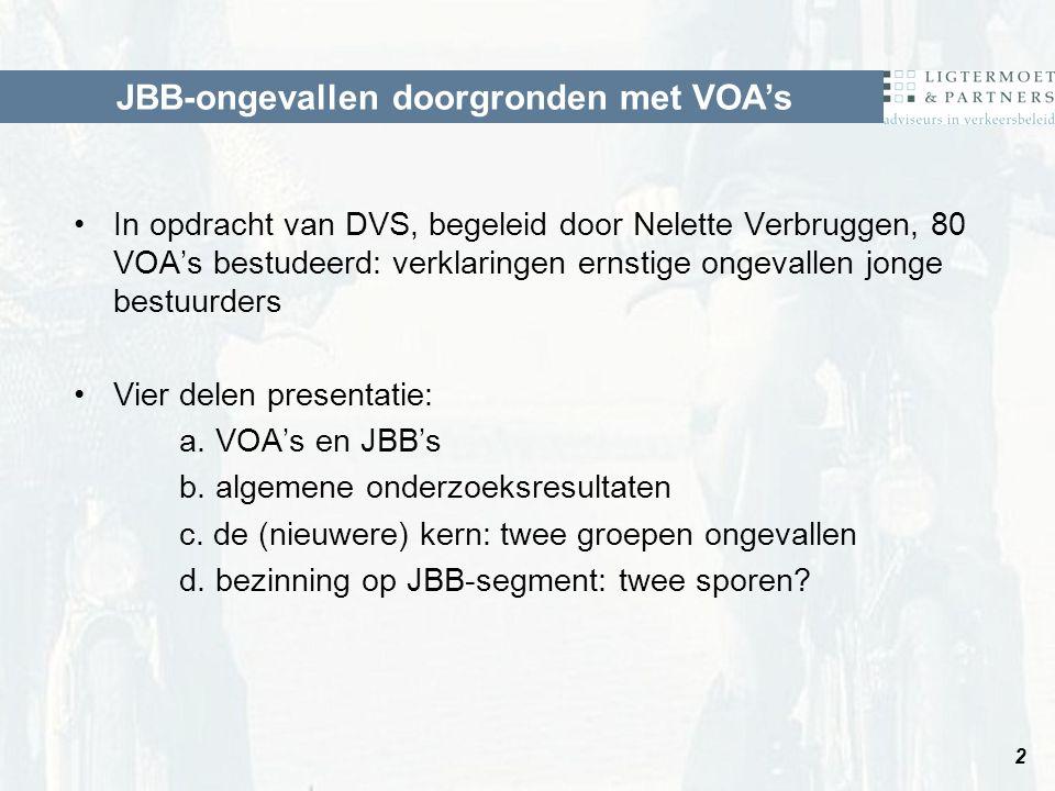 In opdracht van DVS, begeleid door Nelette Verbruggen, 80 VOA's bestudeerd: verklaringen ernstige ongevallen jonge bestuurders Vier delen presentatie: a.