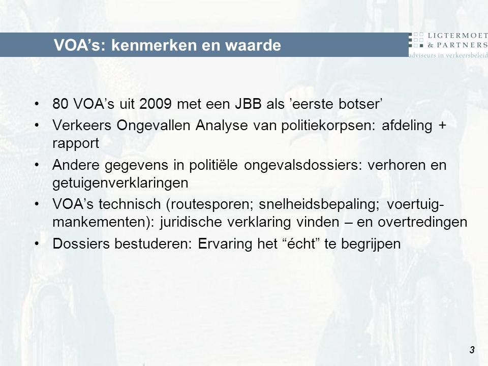 80 VOA's uit 2009 met een JBB als 'eerste botser' Verkeers Ongevallen Analyse van politiekorpsen: afdeling + rapport Andere gegevens in politiële ongevalsdossiers: verhoren en getuigenverklaringen VOA's technisch (routesporen; snelheidsbepaling; voertuig- mankementen): juridische verklaring vinden – en overtredingen Dossiers bestuderen: Ervaring het écht te begrijpen VOA's: kenmerken en waarde 3