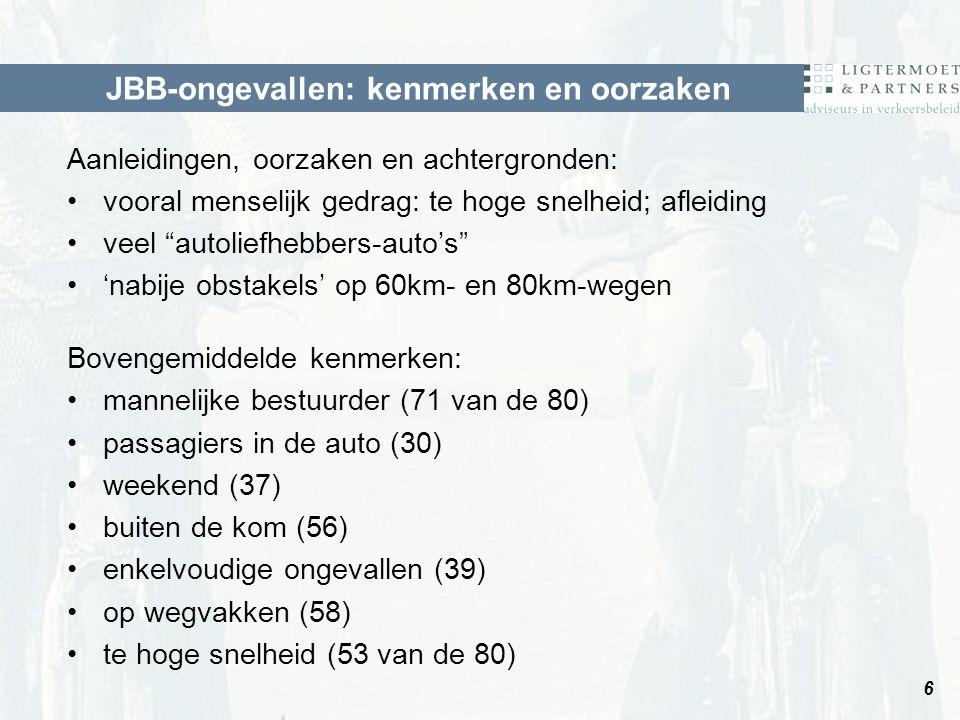 Aanleidingen, oorzaken en achtergronden: vooral menselijk gedrag: te hoge snelheid; afleiding veel autoliefhebbers-auto's 'nabije obstakels' op 60km- en 80km-wegen Bovengemiddelde kenmerken: mannelijke bestuurder (71 van de 80) passagiers in de auto (30) weekend (37) buiten de kom (56) enkelvoudige ongevallen (39) op wegvakken (58) te hoge snelheid (53 van de 80) JBB-ongevallen: kenmerken en oorzaken 6
