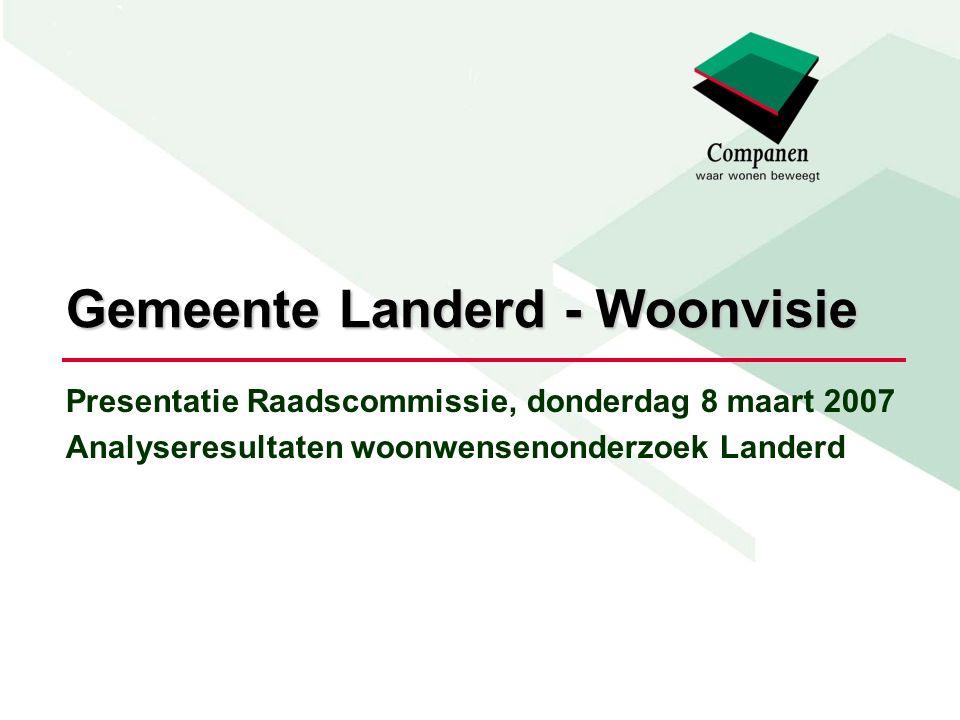 Presentatie Raadscommissie, donderdag 8 maart 2007 Analyseresultaten woonwensenonderzoek Landerd Gemeente Landerd - Woonvisie