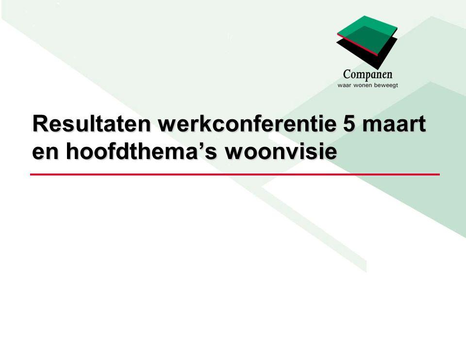 Resultaten werkconferentie 5 maart en hoofdthema's woonvisie