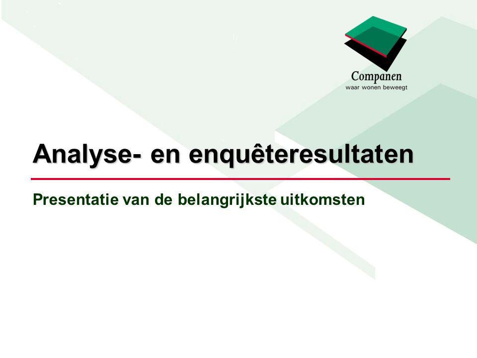 Analyse- en enquêteresultaten Presentatie van de belangrijkste uitkomsten