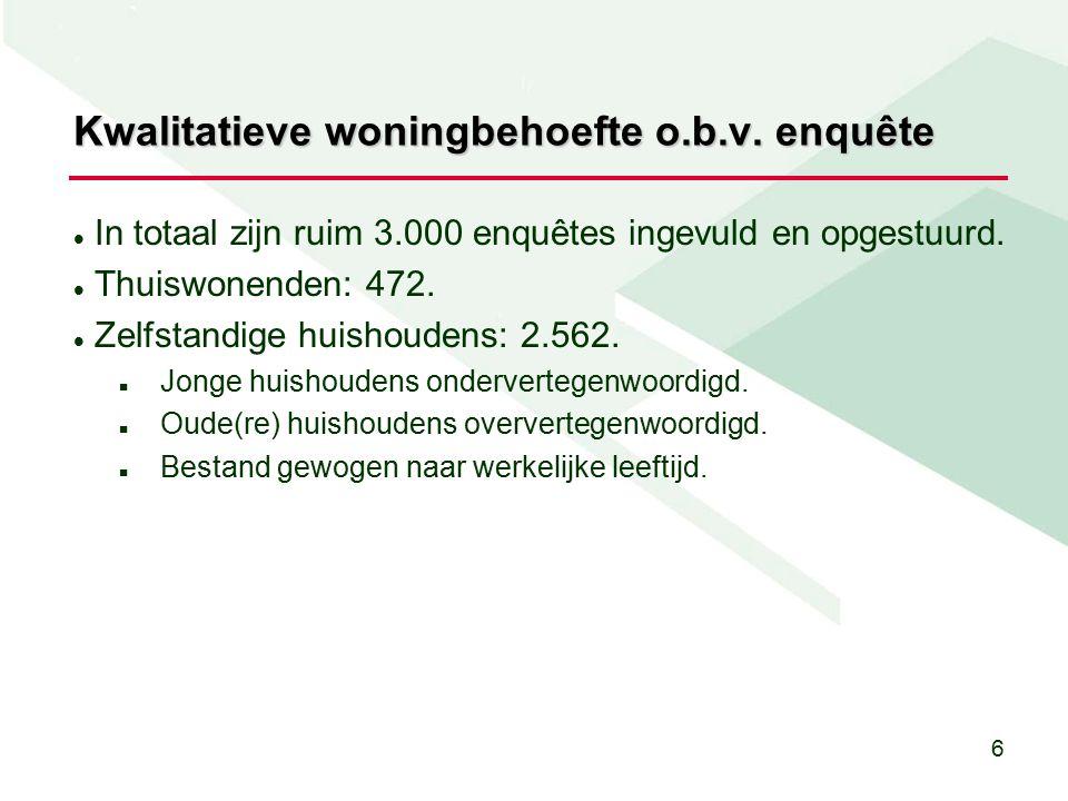 7 Kwalitatieve woningbehoefte: zelfstandige huishoudens < 65 jaar In totaal zijn ca.
