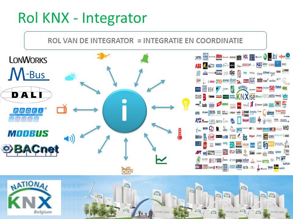 Rol KNX - Integrator ROL VAN DE INTEGRATOR = INTEGRATIE EN COORDINATIE i