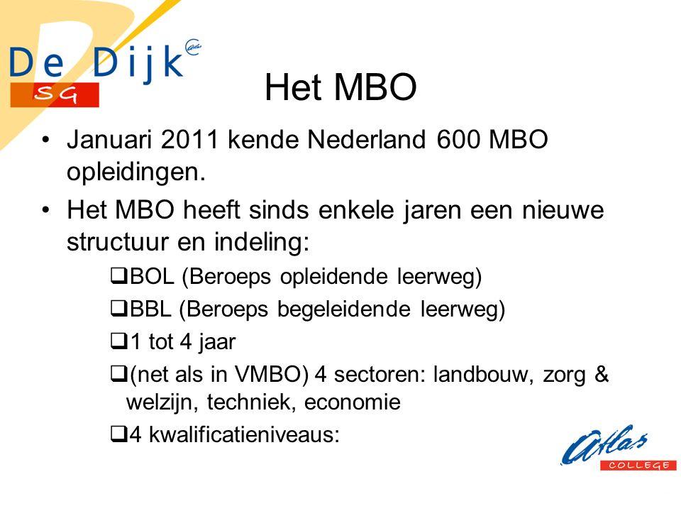 Het MBO Januari 2011 kende Nederland 600 MBO opleidingen. Het MBO heeft sinds enkele jaren een nieuwe structuur en indeling: BBOL (Beroeps opleidend