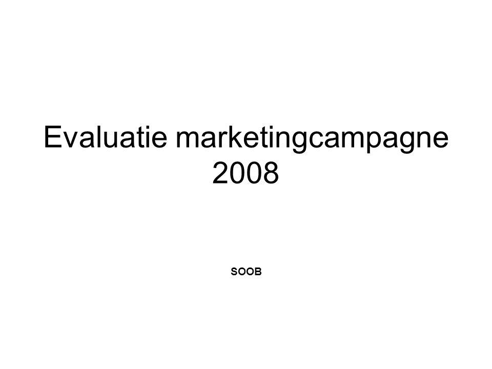 Marketing Doelstelling Er is ingezet op het werven van nieuwe leden.