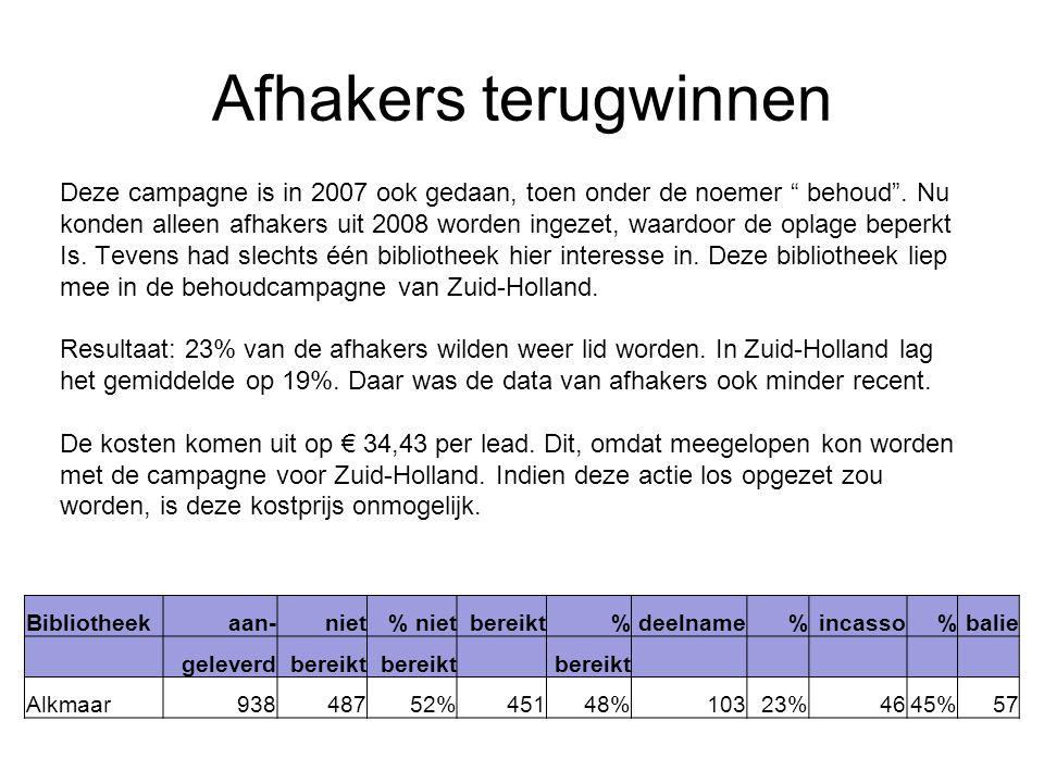 Afhakers terugwinnen Deze campagne is in 2007 ook gedaan, toen onder de noemer behoud .