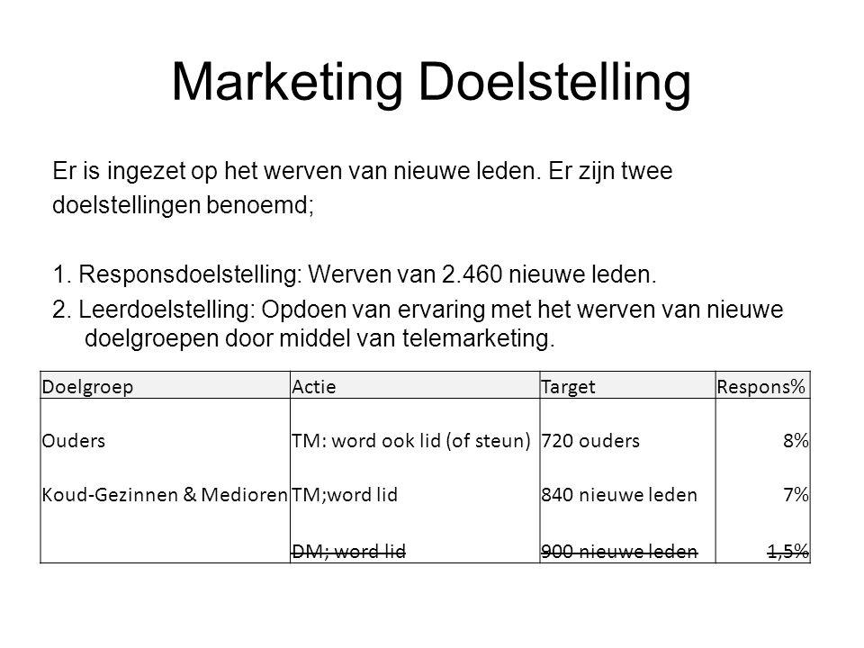 Marketing Doelstelling Er is ingezet op het werven van nieuwe leden. Er zijn twee doelstellingen benoemd; 1. Responsdoelstelling: Werven van 2.460 nie