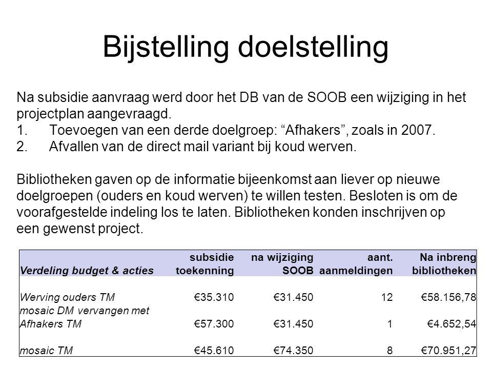 Bijstelling doelstelling Na subsidie aanvraag werd door het DB van de SOOB een wijziging in het projectplan aangevraagd. 1.Toevoegen van een derde doe